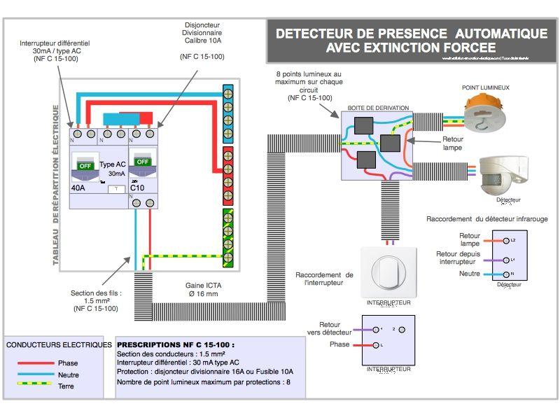 Schema Electrique Branchement Detecteur De Mouvement Avec Extinction Forcee Depuis Un Interrupteur Maison Et Rangement In 2019 Electronics Components Elec