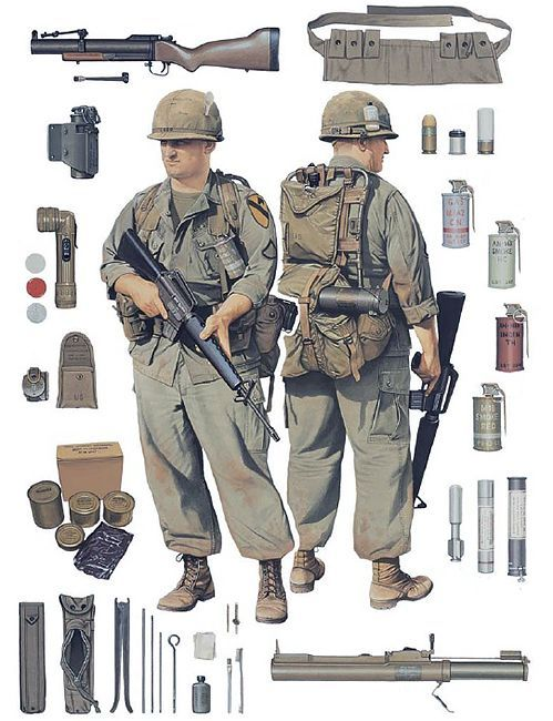 US Army Infantryman: Individual equipment and platoon weapons ...