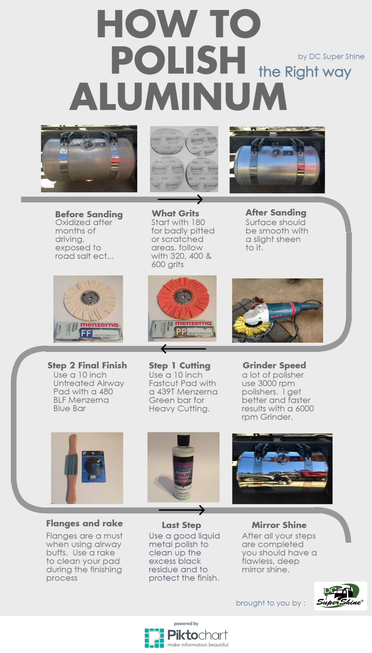Step By Step Infographic On How To Polish Aluminum Polishing Aluminum Car Cleaning Auto Detailing Car Detailing