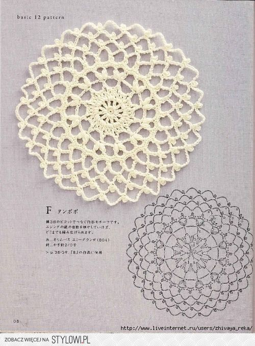 POLLY Crochet Doily with chart. | ✂ Crochet - Lace Doilies ...