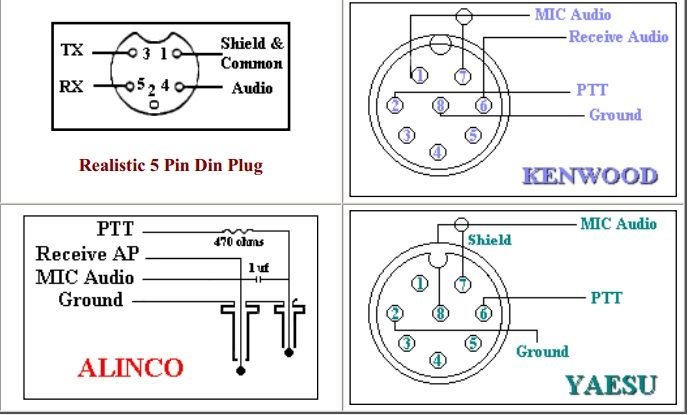 10 Most Popular Mic Wiring Diagrams Ham Radio Mic Cb Radio