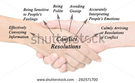 Diagram of Conflict Resolution - stock photo