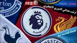 ترتيب هدافين الدوري الإنجليزي ترتيب فرق الدوري الإنجليزي ترتيب الهدافين ترتيب هدافي الدوري الانجليزي الدوري الإنجلي Premier League Martin Luther King Jr League