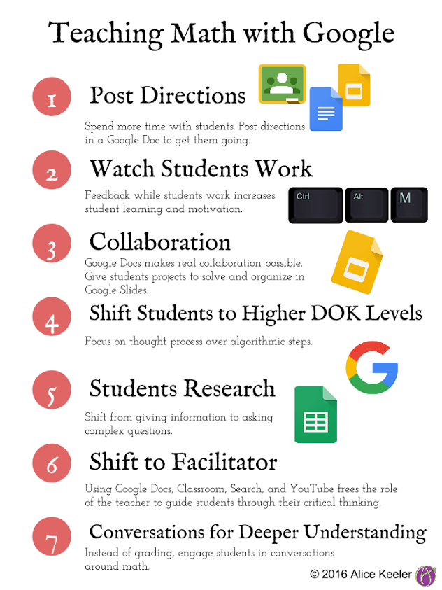 Image result for digital literacy math