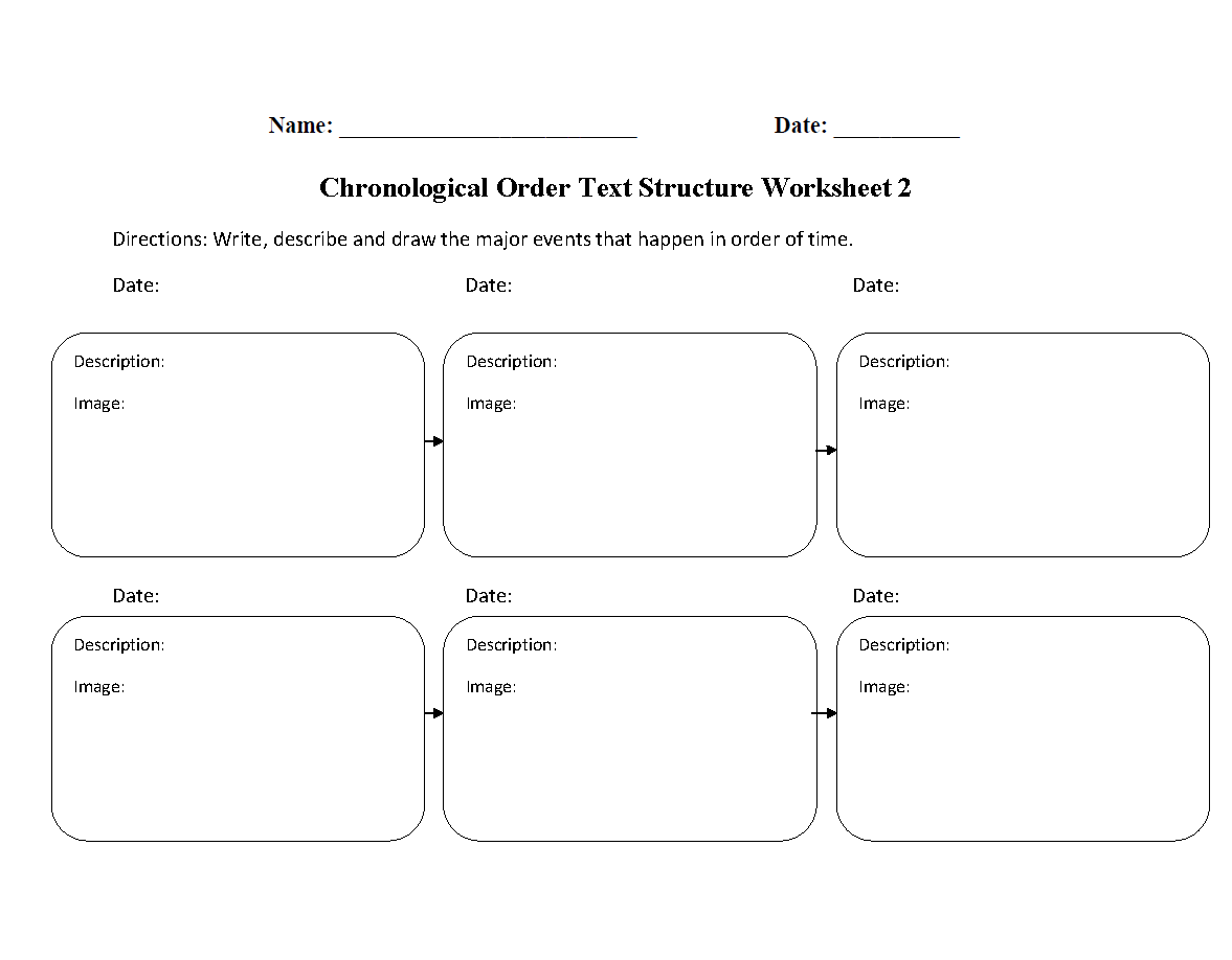 Labeling Chronological Order Text Structure Worksheet