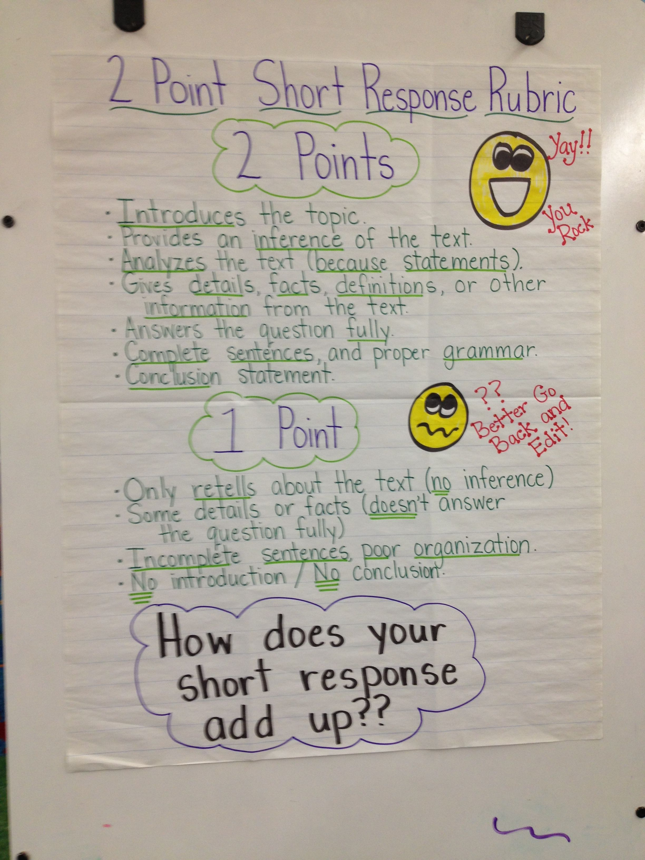 Nys Short Response 2 Point Rubric