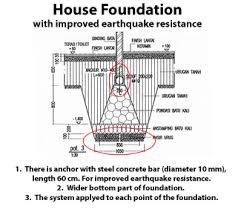 Image result for earthquake proof building designs   Earthquake ...