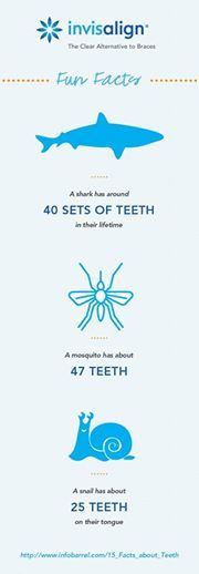 Who Knew? #invisalign