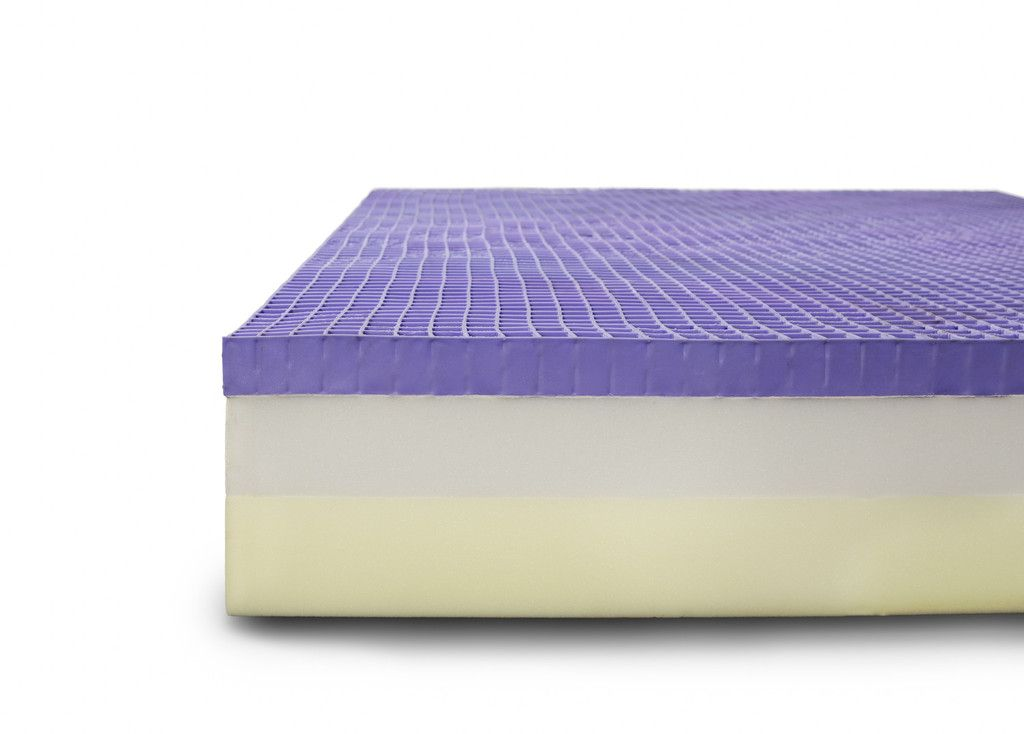 buy the purpler mattress free shipping returns With buy purple mattress