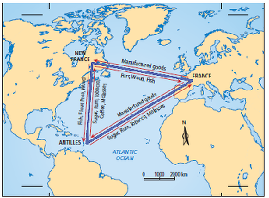 the french triangular trade system Economic systems