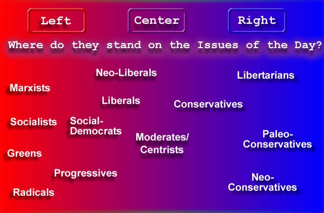 the history and beliefs of liberalism in the united states government Daniel goodman / business insider new research from gallup polling has identified the ten most liberal states in the united states the research was carried out over all of 2012 and found that americans have become more liberal compared to previous years.