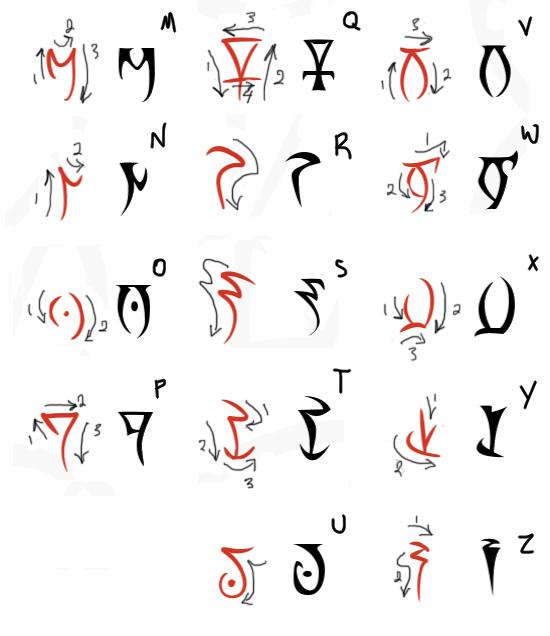 15+ Daedric symbol info