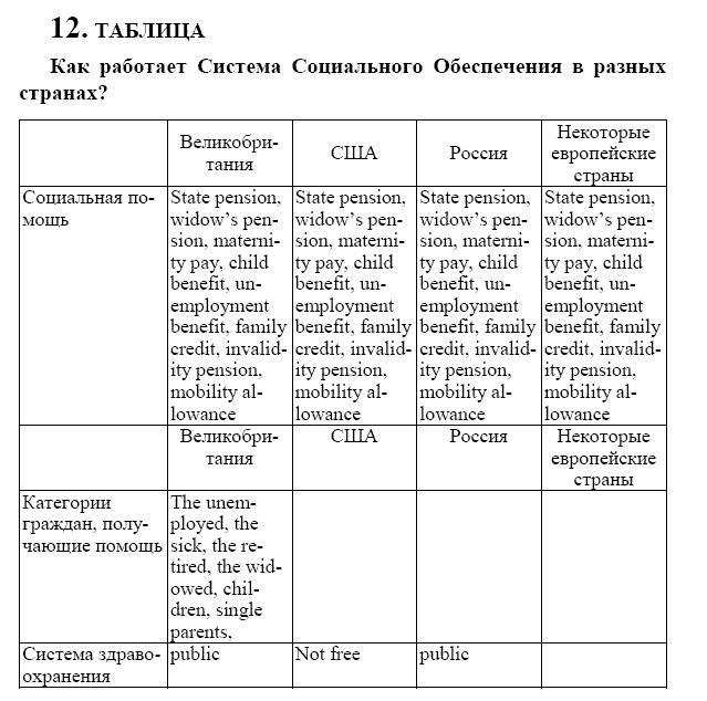 Конспект к учебнику география россии 9 класс дронов