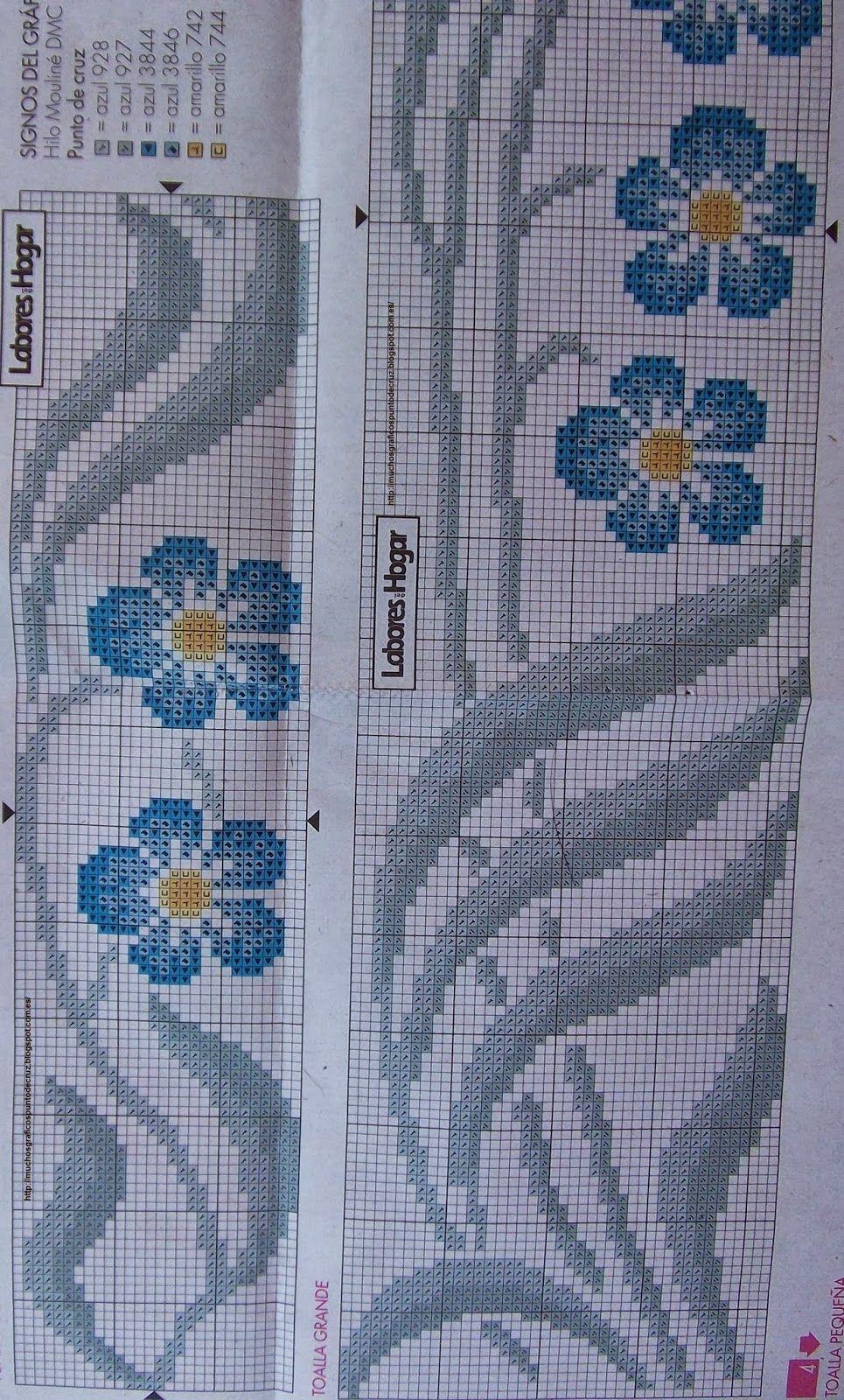 Graficos punto de cruz gratis toallas pa os cocina 41 for Cenefas para cocina