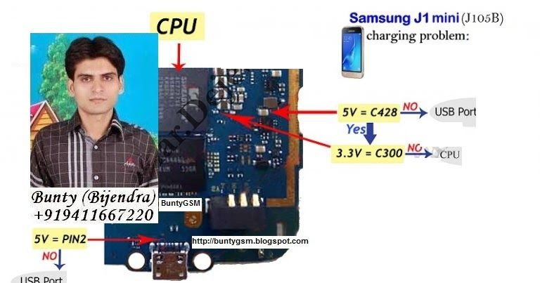 Pin Oleh Elektroniksanat Di Telefon T A M I R Samsung Smartphone