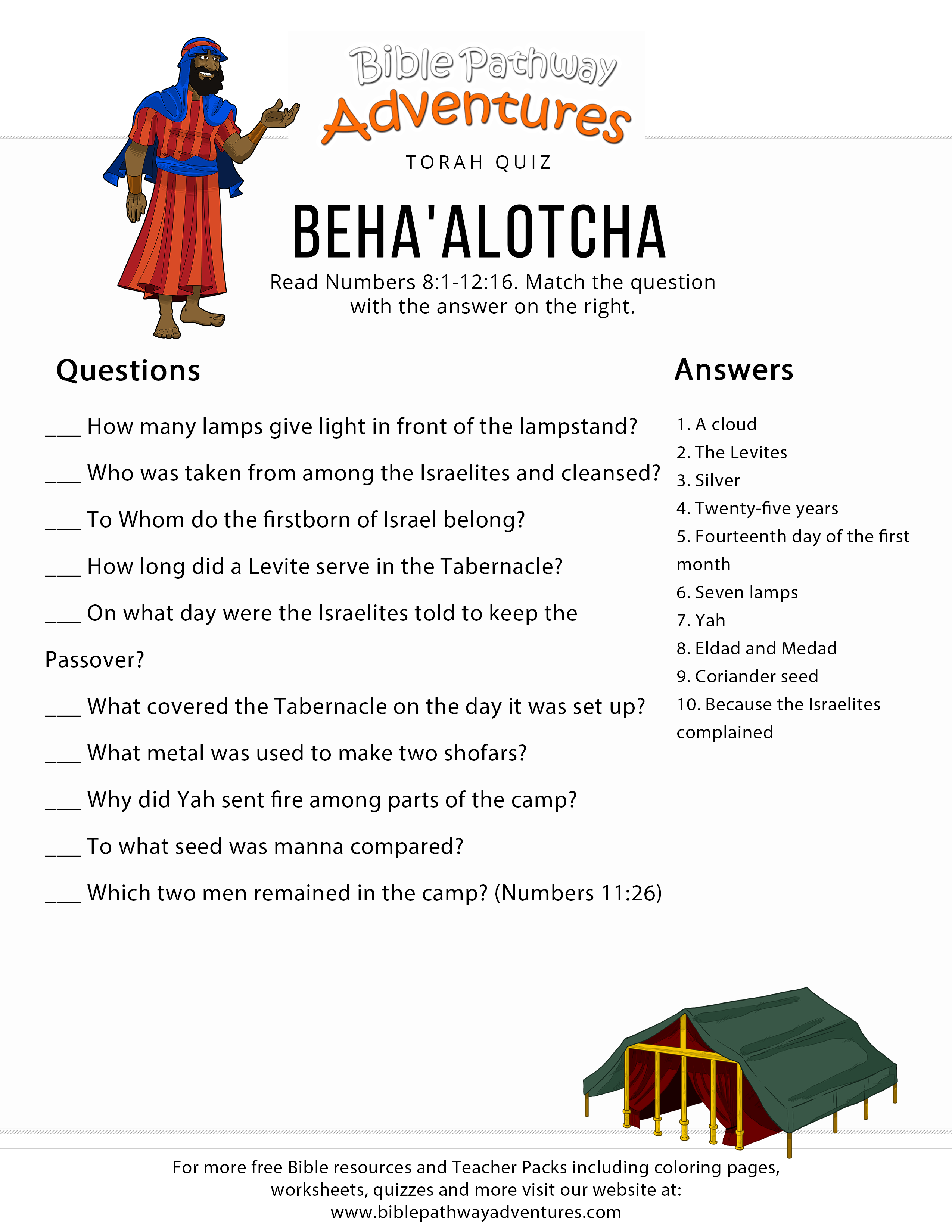 Beha Alotcha Torah Portion For Kids