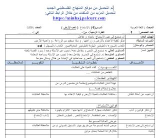 تحضير اللغة العربية للصف الثالث الدرس الاول ذهب الأرض الفصل الاول Blog Posts Blog Bullet Journal