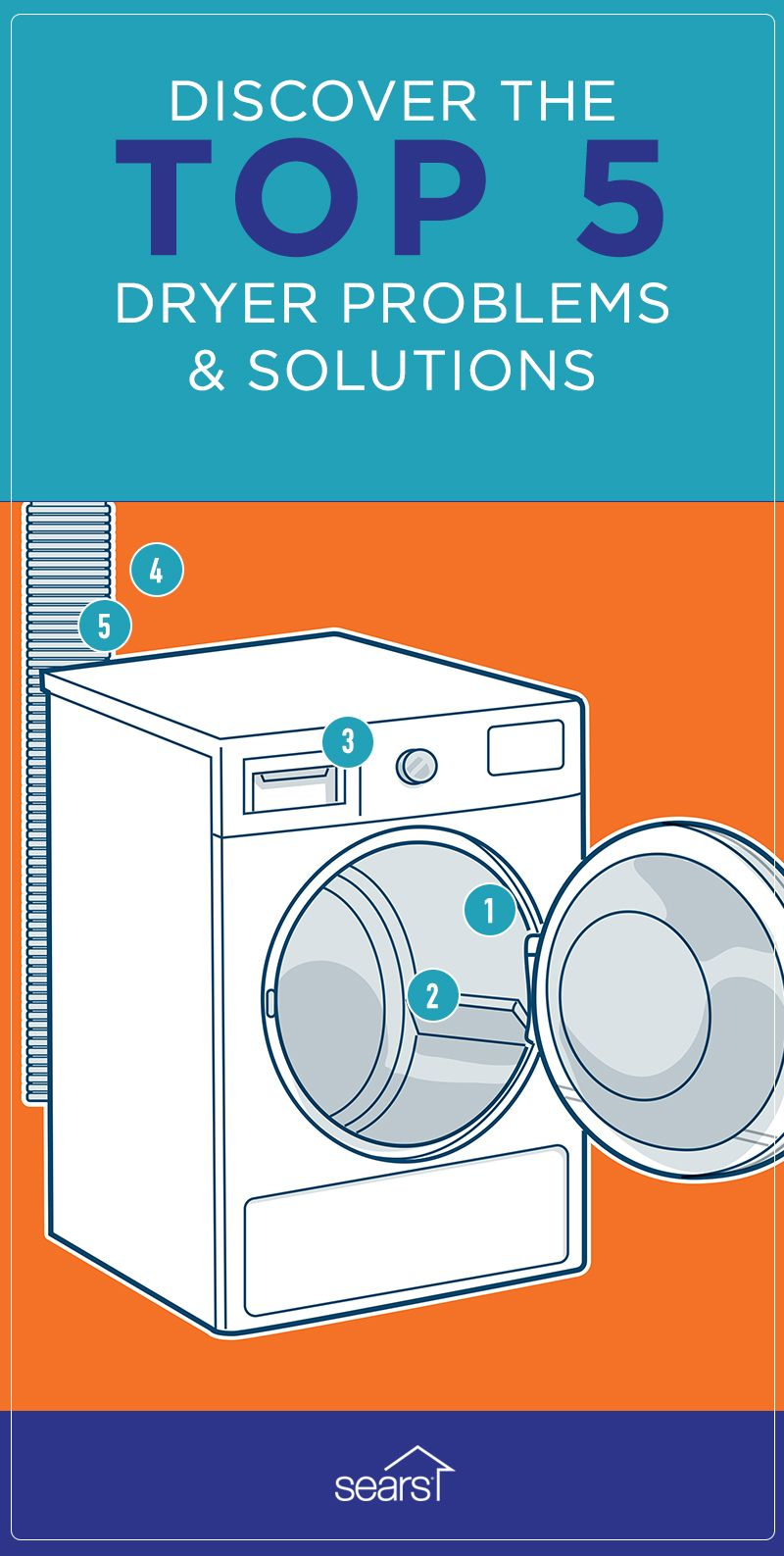 Is Your Dryer Shutting Off Early Does It Make Strange Noises Our Appliances Are Supposed To Work So When Clothes Dryer Repair Dryer Maintenance Dryer Repair