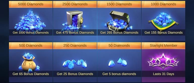 Mobile Legends Hack Discover Free Diamonds Android and