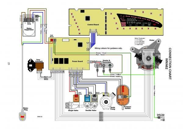 indesit washing machine wiring diagram indesit  with images  washing machine  washer machine  repair  indesit  with images  washing machine