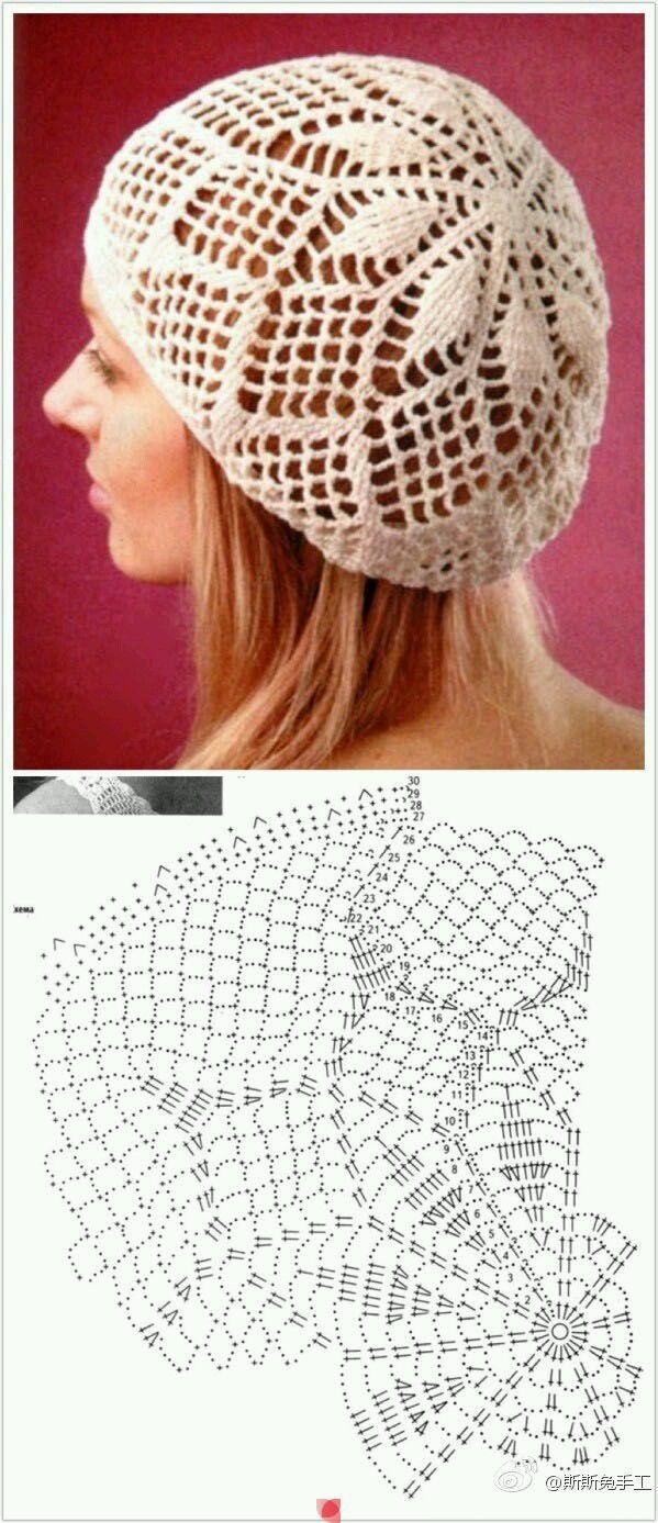 Contemporáneo Patrones De Ganchillo Para Sombreros De Quimioterapia ...