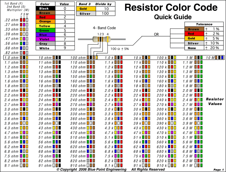 Resistor Color Code Chart 3 In 2020 Resistors Coding Electronic Circuit Projects