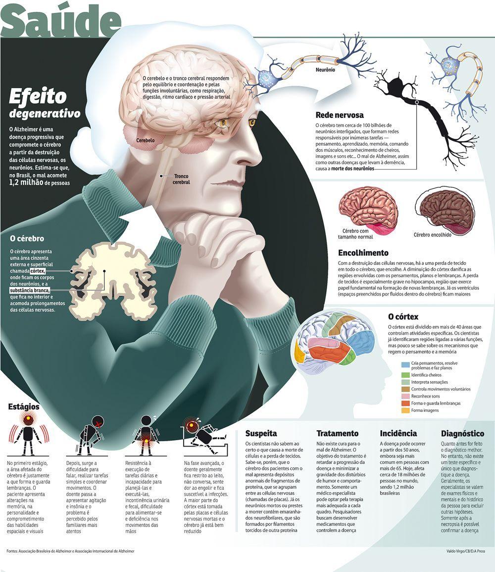 Bebida promete minimizar Alzheimer em fase inicial ~ PcD On-Line