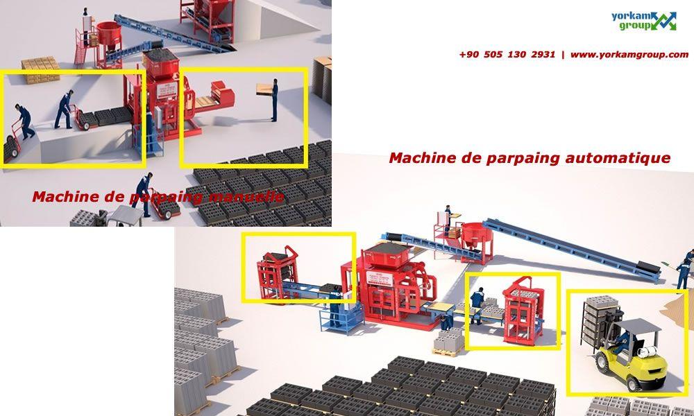 Pondeuse De Brique Prix Machine A Parpaing Prix Multifonction 2020 Parpaing Brique Pondeuse