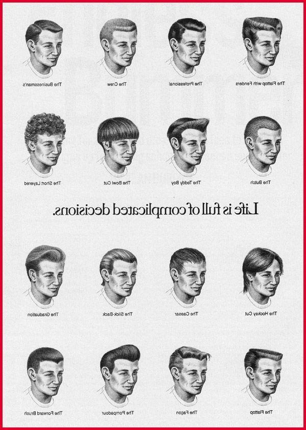 Weibliche Frisur Namen Liste | Trendy Frisuren ideen 20 ...