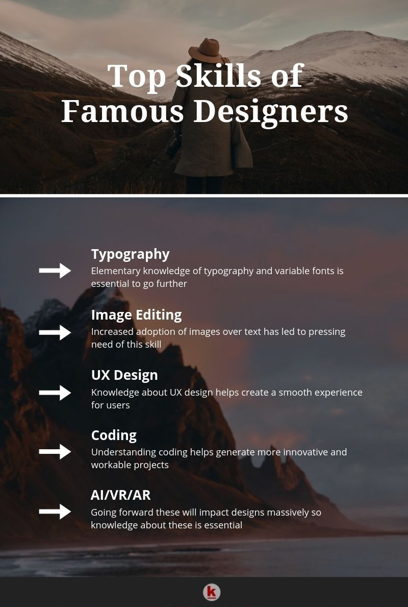 Qualities Of Successful Graphic Designers Digital Marketing Quotes Business Tactics Business Motivational Quotes