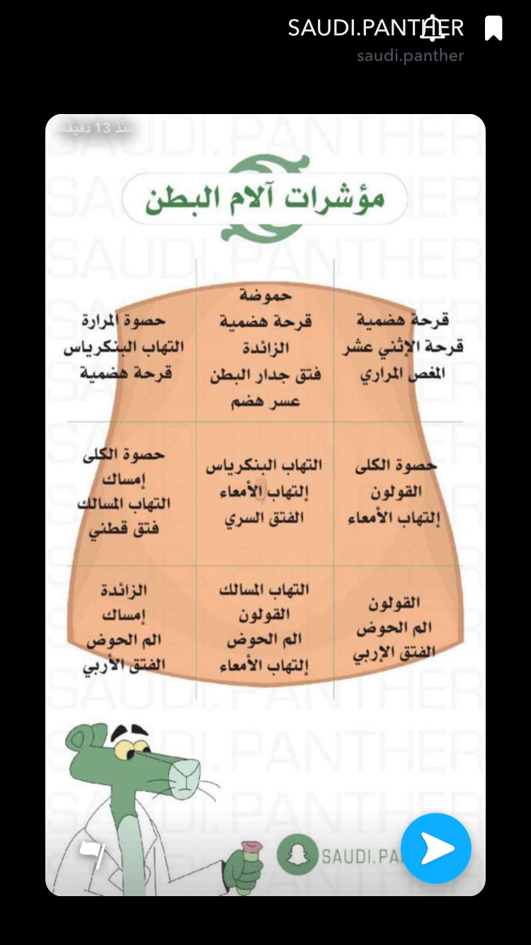 Pin By Shoug On سنابات سعودي بانثر Health And Nutrition Health Facts Natural Medicine