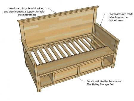 Hailey Storage Daybed With Back And Arms Diy Daybed Daybed With