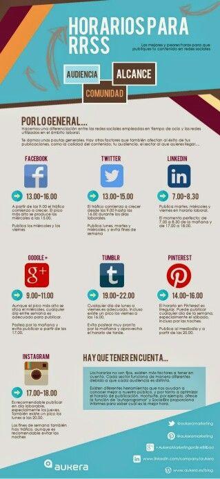 Horarios para RRSS #cm #communitymanager #redessociales