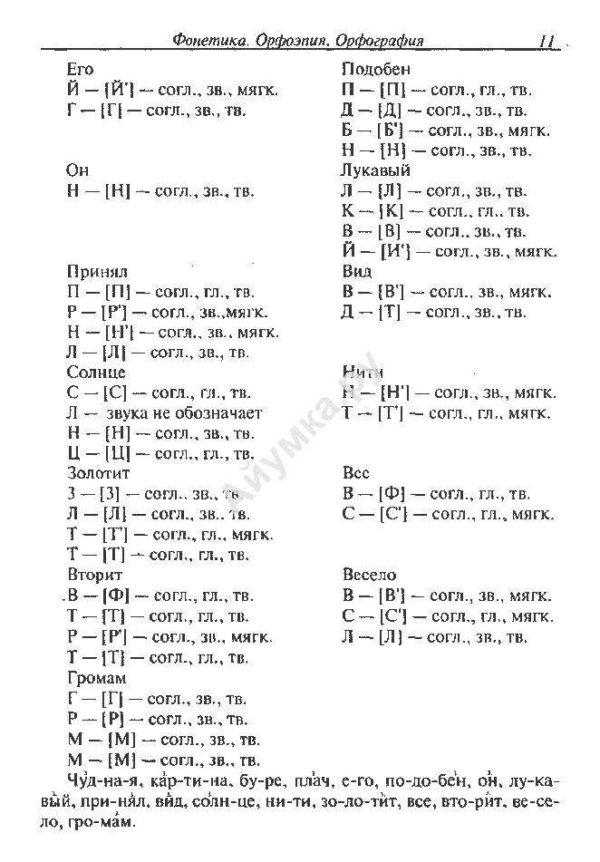 Русский язык 5 класс львова проверочная 2 четверть
