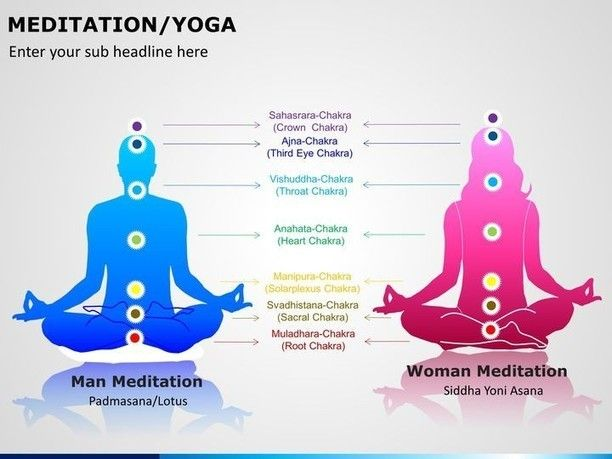 Meditation yoga powerpoint template free download powerpoint meditation yoga powerpoint template free download toneelgroepblik Choice Image
