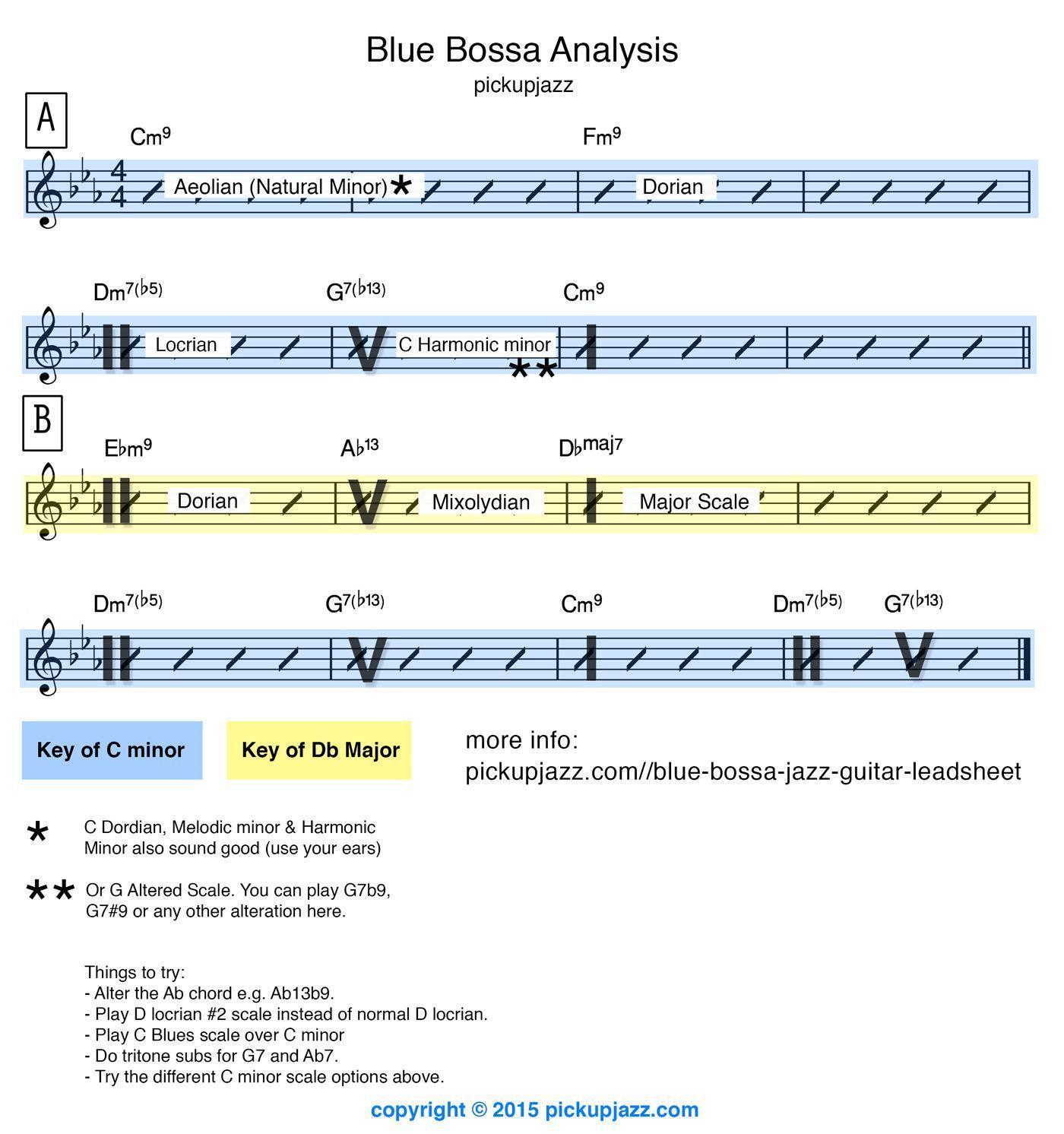 Blue Bossa Analysis For Jazz Guitar Guitar Practice Pinterest