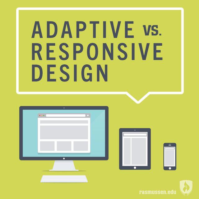 Web Design 101 Adaptive Vs Responsive Design Blog Post Design Webdesign Web Design Adaptive Design Responsive Design