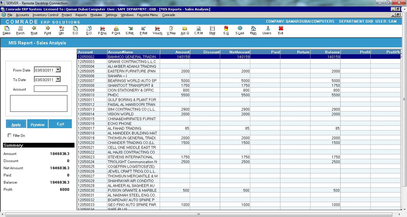 Mis Report Format In Excel Management information