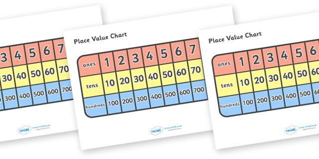 twinkl resources place value chart classroom printables for pre school kindergarten. Black Bedroom Furniture Sets. Home Design Ideas
