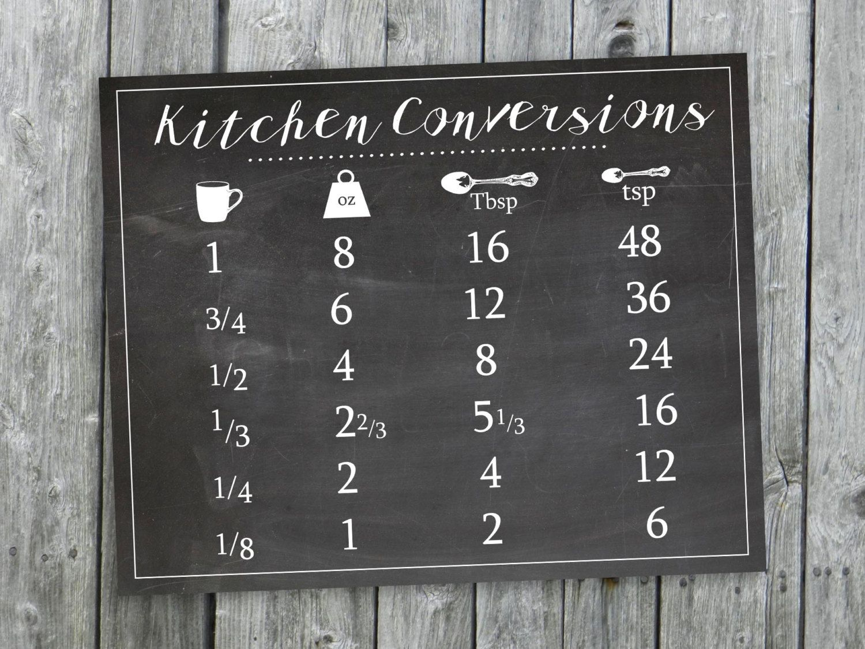 Kitchen Conversions Chart