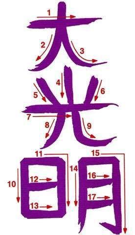 dai ko myo  reiki master symbol http//wwwinsightstate