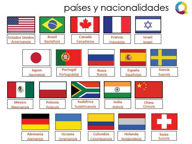 20 Countries And Nationalities In Spanish Países Y Sus Nacionalidades En Español Spanish Learning Blog Http Www Elinqua Nacionalidades Español Paises