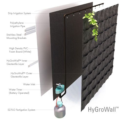 Merveilleux Image Result For Vertical Cloth Hanging Plants · Vertical Garden  SystemsVertical ...