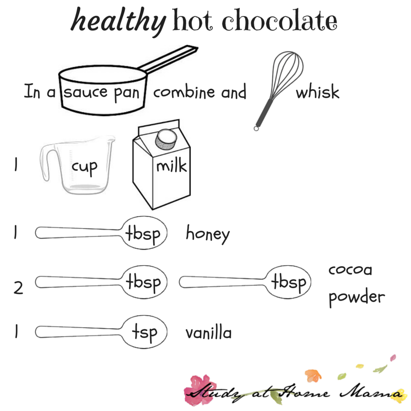 Healthy Hot Chocolate Printable | Recipe | Healthy hot chocolate ...