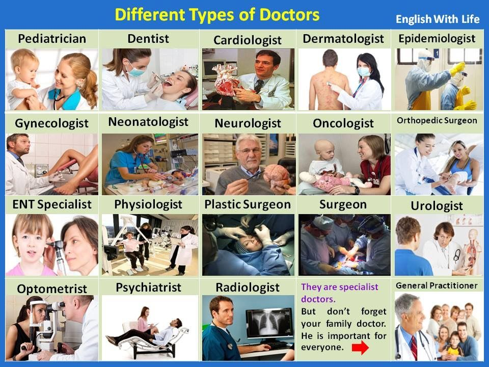 Резултат с изображение за different types of doctors english with life