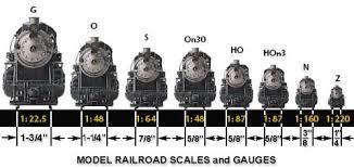 N Scale Size Chart Duna Digitalfuturesconsortium Org