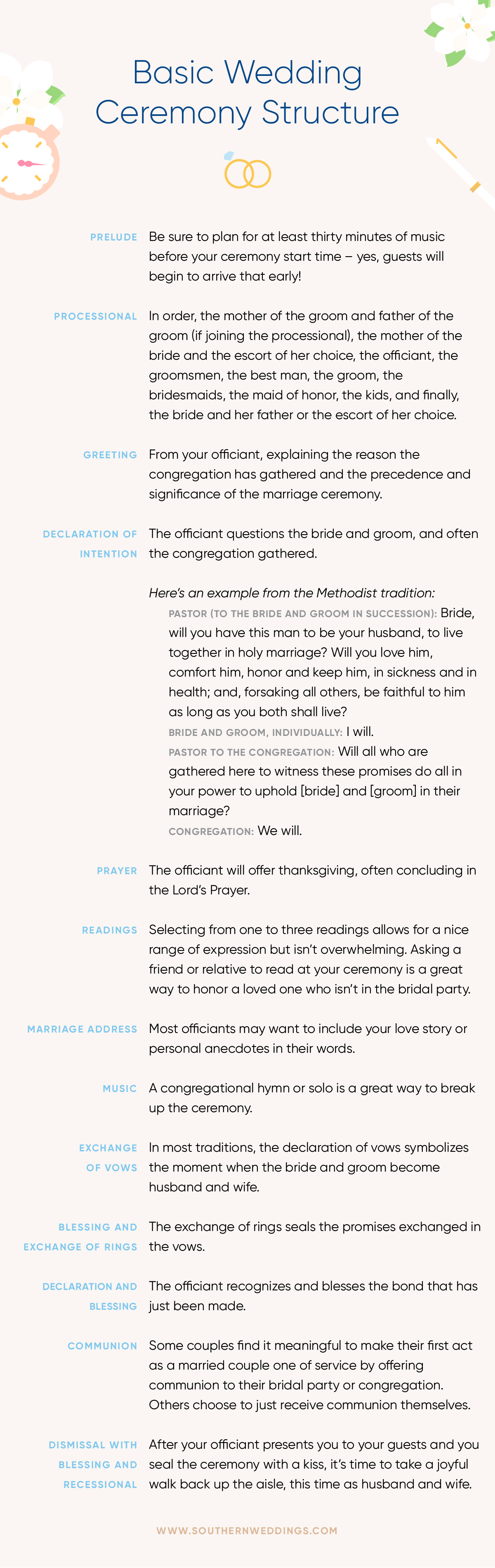 The Basic Wedding Ceremony Structure Southern Weddings Wedding Ceremony Script Wedding Ceremony Readings Wedding Ceremony