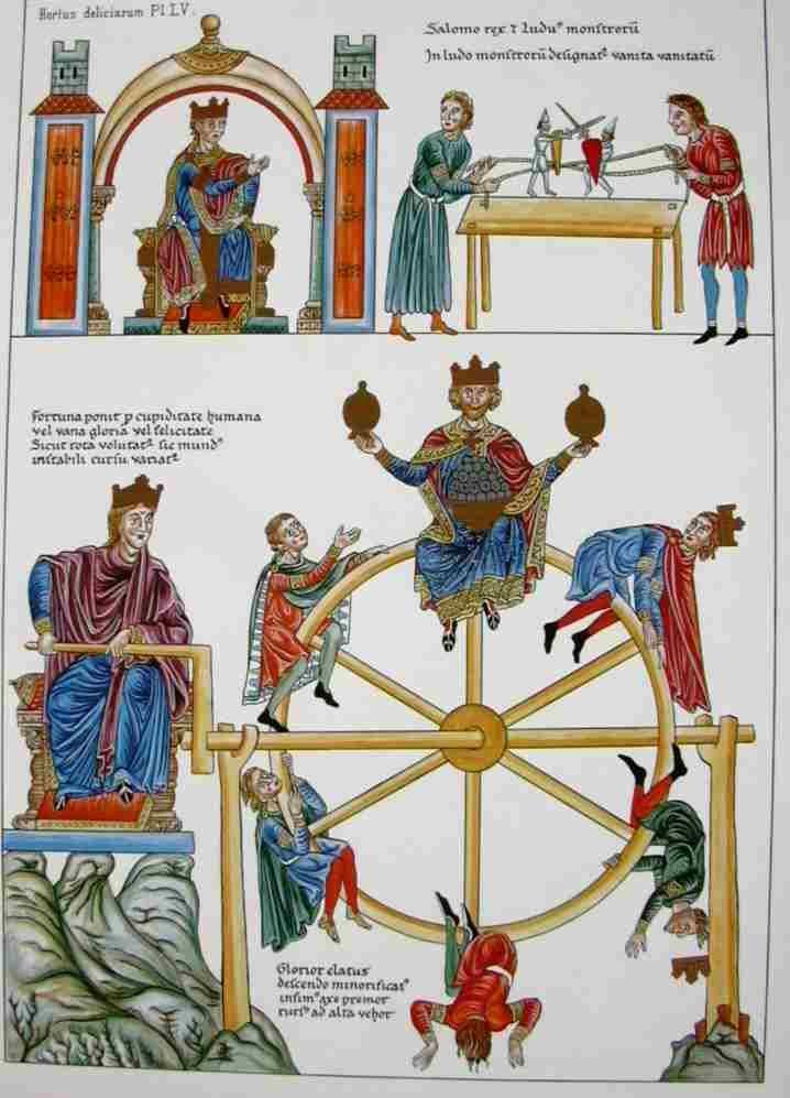 """Résultat de recherche d'images pour """"hortus deliciarum la roue de la fortune"""""""