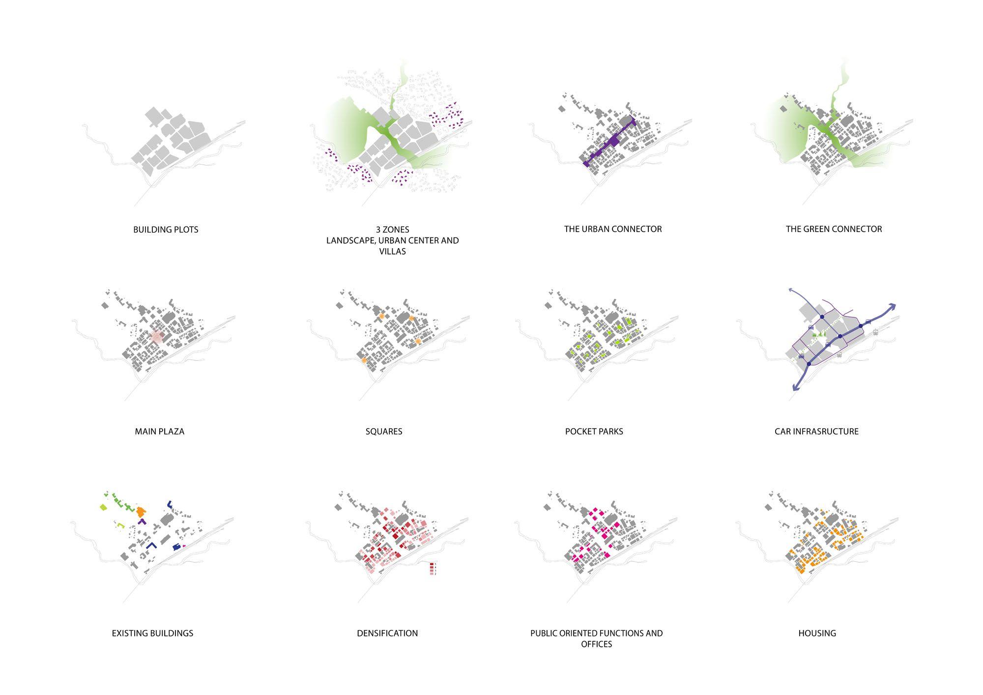 Bjarke Ingels Urban Diagrams
