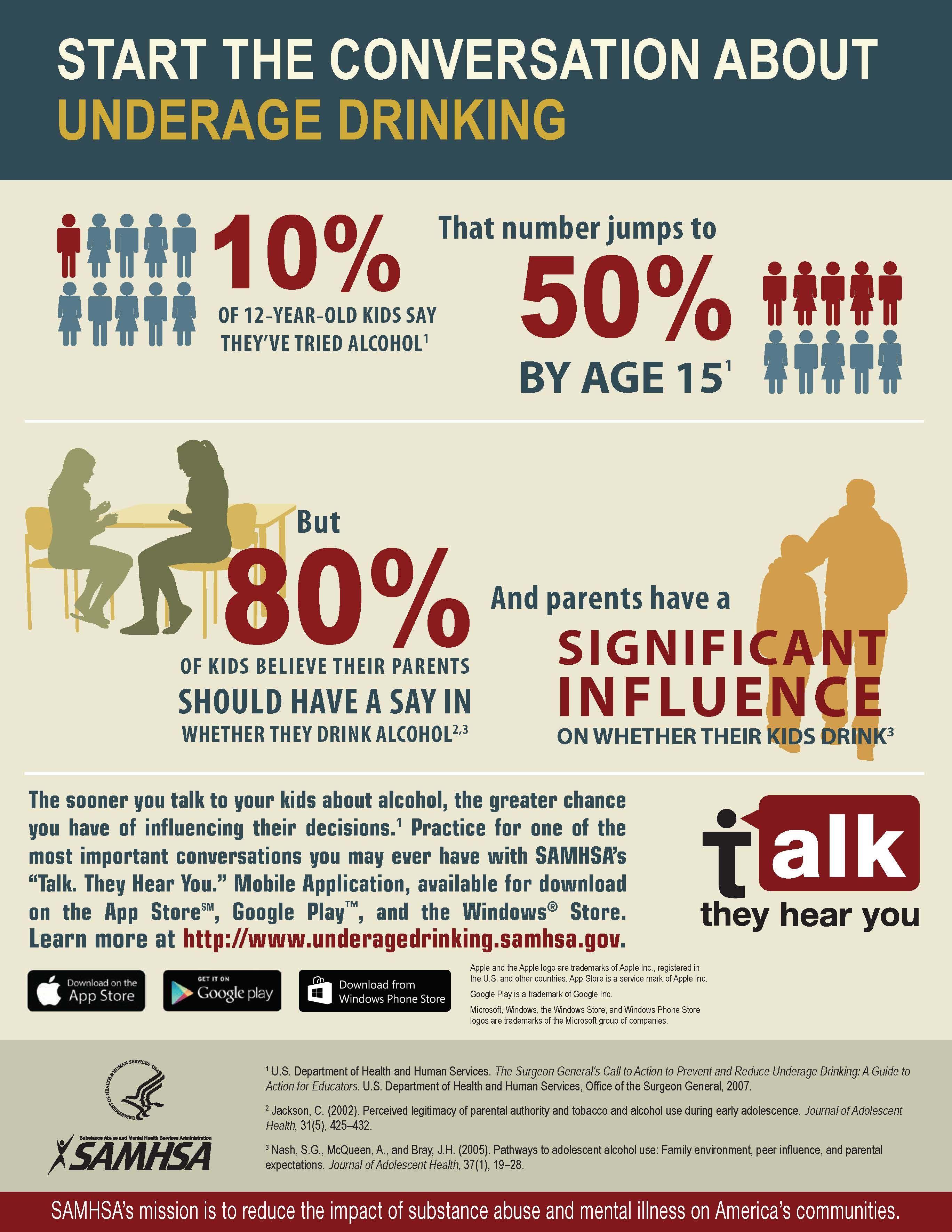 Start The Conversation About Underage Drinking